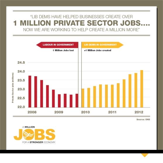 A-million-jobs