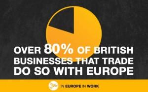 EU trade vital for British firms